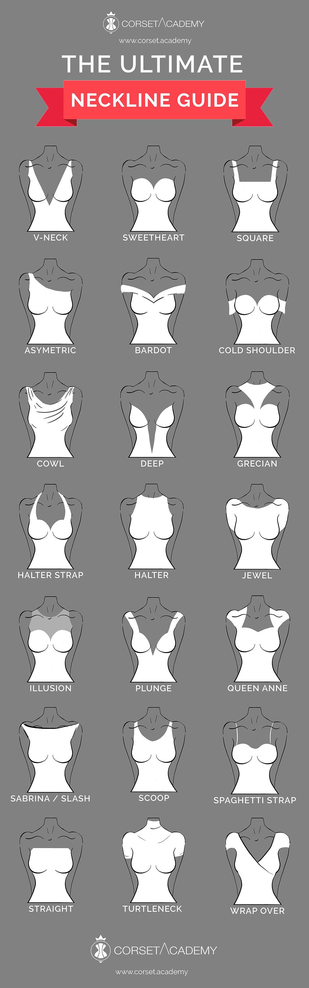 Neckline types