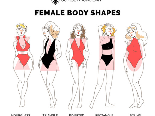 Female Body Shapes Classification