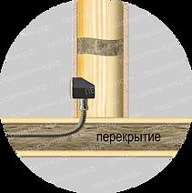 Монтаж скрытой проводки в деревянном доме в каркасе