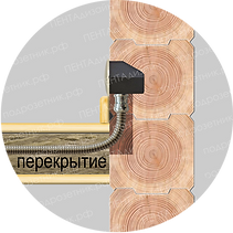 Монтаж скрытой проводки в деревянном доме в брусе