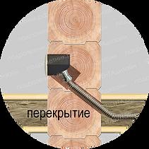 Монтаж скрытой проводки в деревянном доме в брусе в перекрытии