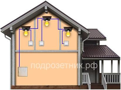 Металлическая распаечная коробка для деревянного дома | установка распаечных коробок в деревянном доме | распределительная коробка для деревянного дома