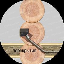 Монтаж скрытой проводки в деревянном доме в бревне