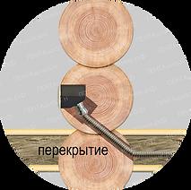 Варианты монтажа бревно (1).png