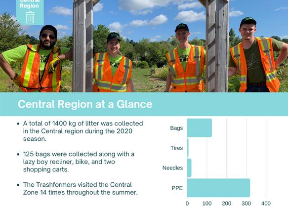 Trash Talk_ Central Region 2.png