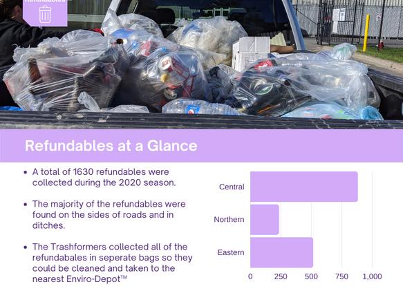 Trash Talk_ Refundables 2.png