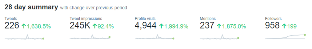 Twitter 28 Day Stats 4.PNG