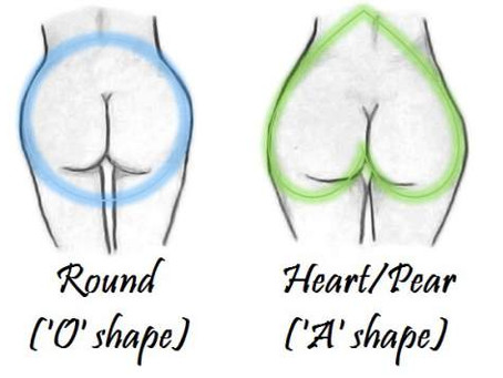 Important read...Why You Need Targeted Glute Training? And must be in a Glute Customized Program.