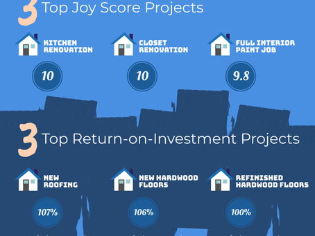 Top Projects Worth Homeowner's Time and Money