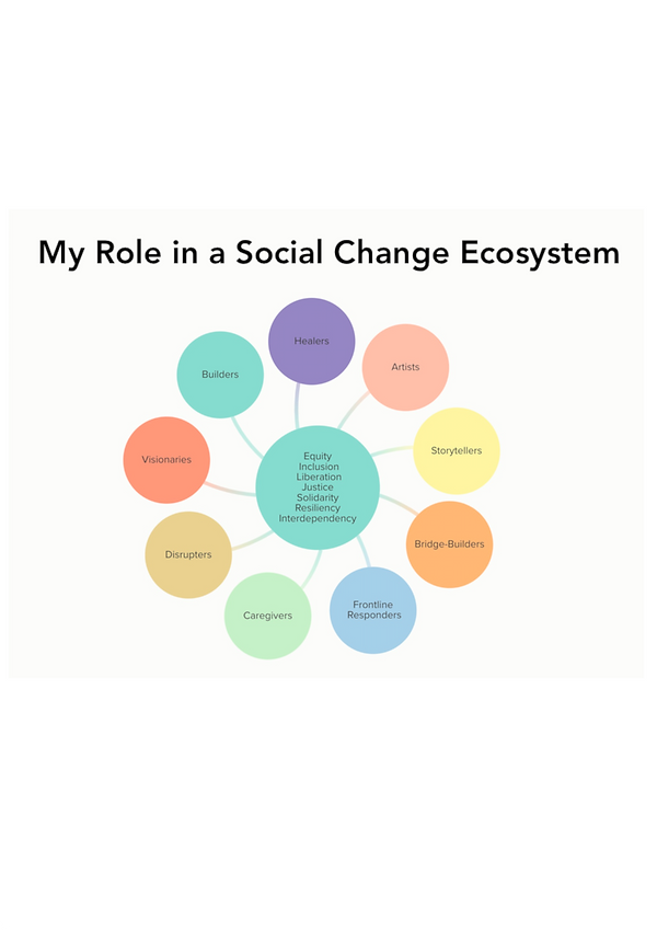 xsocial change.png