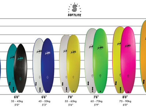Sunshine Coast Beginners Guide: Your First Surfboard
