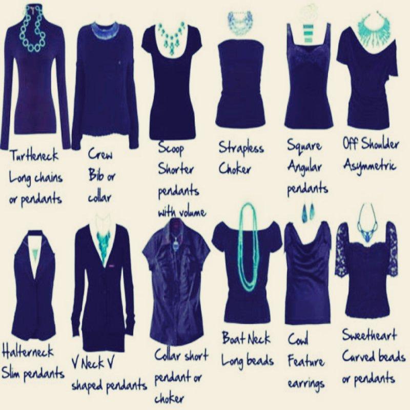 Tipos de collares para cada escote