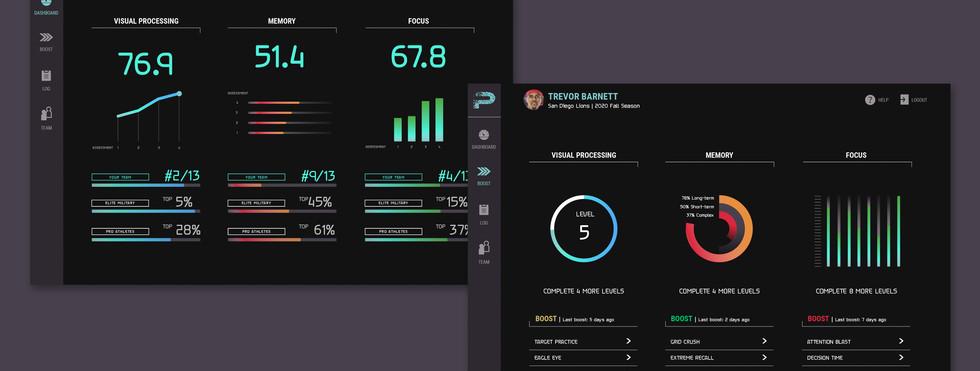 PlatypusNeuro | UI Dashboards