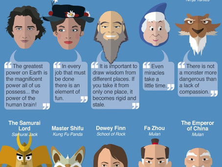 30 Inspirational Quotes from Fictional Teachers and Mentors