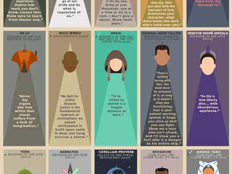 50 Wise Quotes from the Star Wars Universe