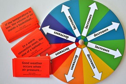 Spinwheel Game Set - Potential & Kinetic Energy