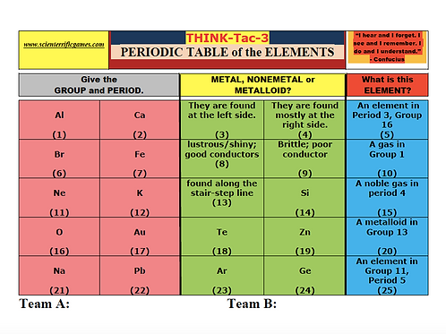 Periodic Table of the Elements Think-Tac-3