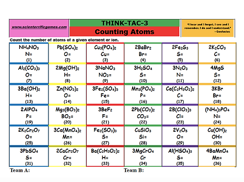 Counting Atoms Think-Tac-Three