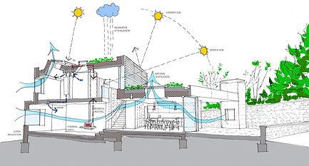 Sustainability_Section_Carisbrooke_colou