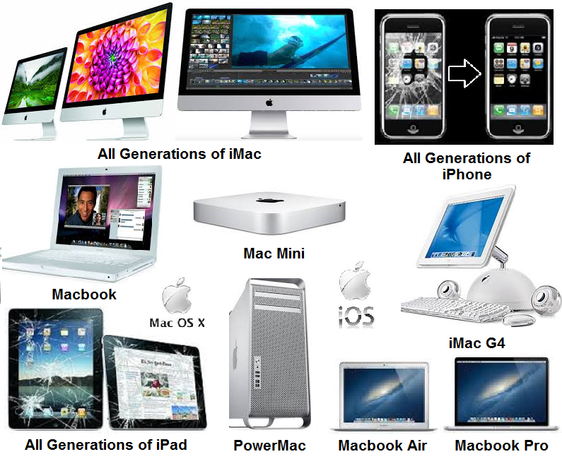 Apple Mac Repairs, Upgrades, Support