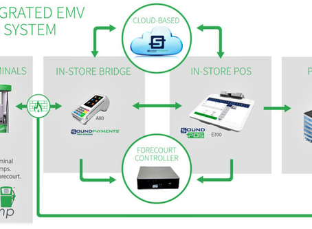 Options for EMV at the Gas Pump