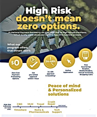 High Risk doesnt mean zero options flyer