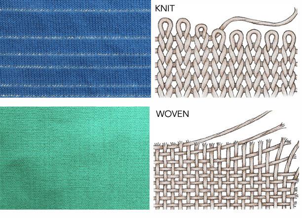 Knit vs woven fabric
