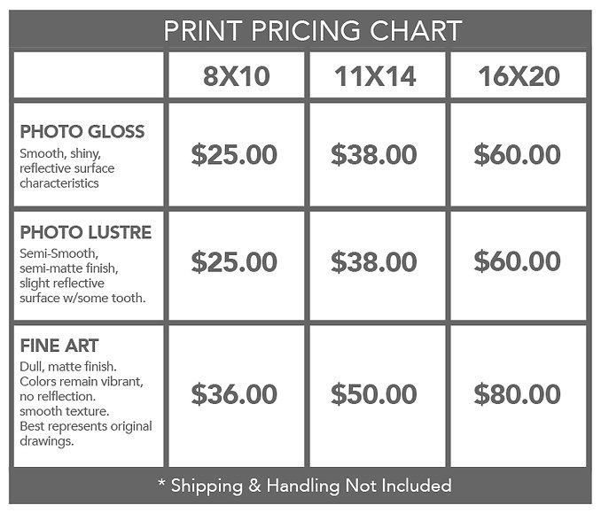 price_chart.jpg