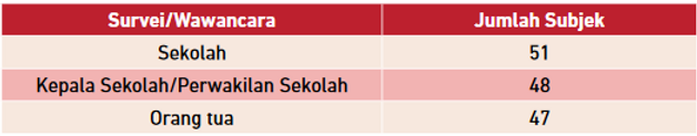 tabel 7.PNG