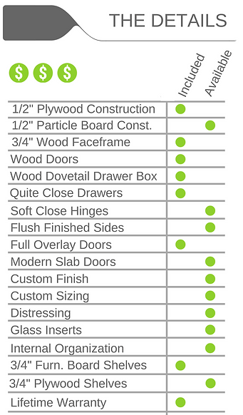 Design Craft Cabinetry construction details and features