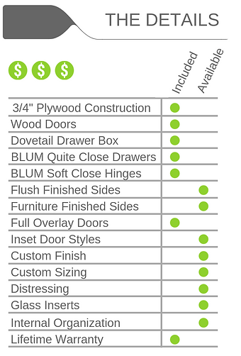 Standard and Available construction features StarMark Cabinets