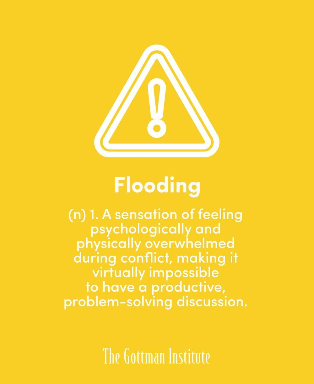 Emotional Flooding defined by the Gottman Institute.