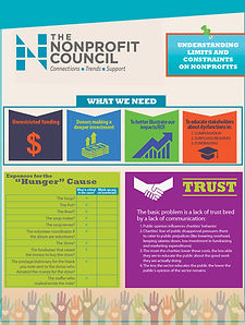 Understanding limits and constraints on nonprofits