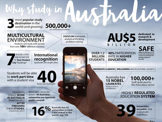 International Education in Australia - now a $21 Billion industry