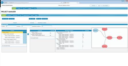 eLSA est un outil d'Analyse du Soutien Logistique  basé sur la nouvelle norme S3000L.