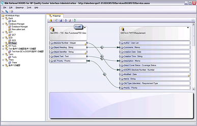 DOORS is a software of lifecycle requirements management