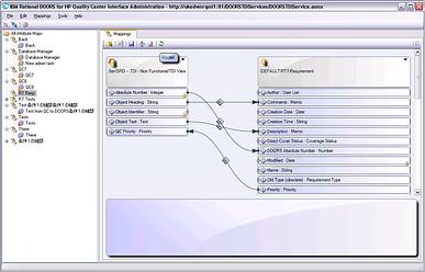 DOORS est un logiciel de gestion des exigences.