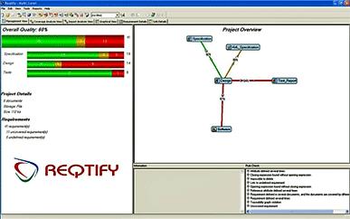 Reqtify est un outil de gestion de la traçabilité des exigences et de l'analyse d'impact.