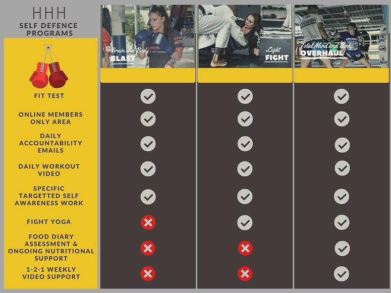 HHH Self Defence Programs.jpg