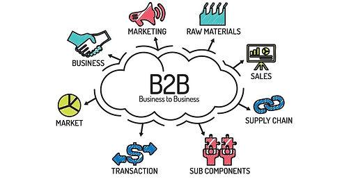 b2b-ecosystems-big-data-transform-sales-