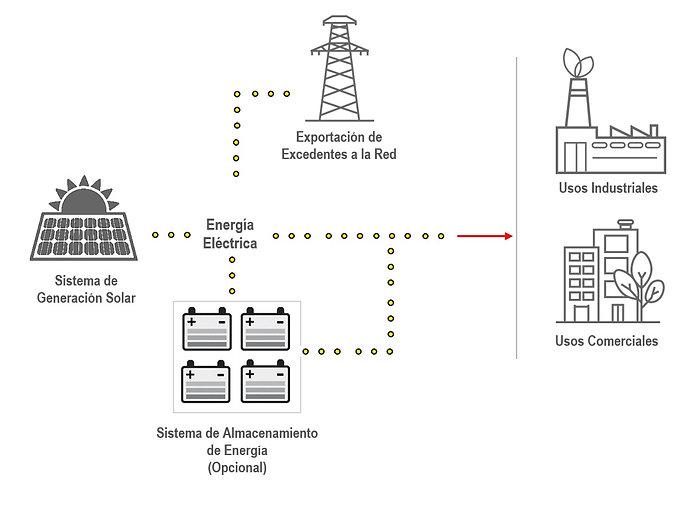 Energía Solar.jpg