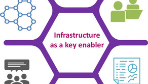 Embedding a systematic approach to estates planning across  North Central London CCG and ICS