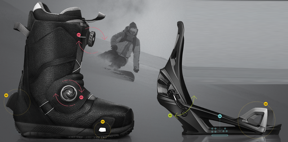 Step On bindings.  Protect your board with a BOARD BOOTIE - protection for a snowboard.
