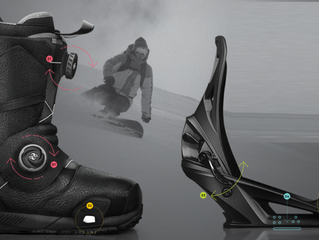 BACK TO THE FUTURE - Step On bindings