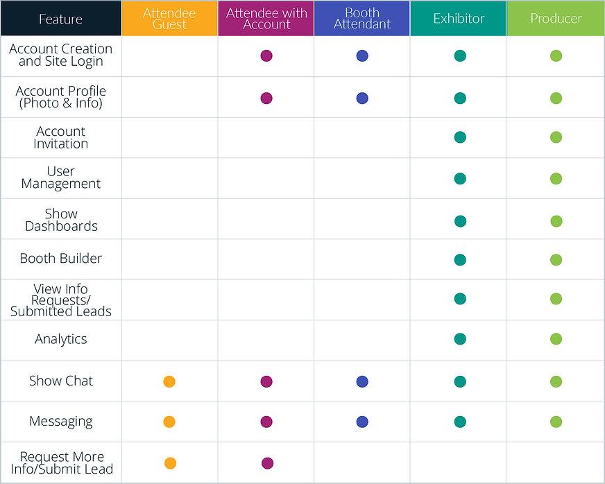 features_chart.jpg