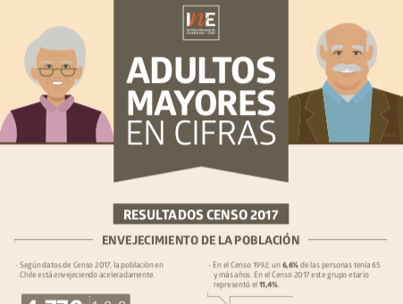 PUBLICACIONES/ INE- ADULTOS MAYORES EN CIFRAS