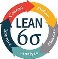 Lean-Six-Sigma-e1543475153371.jpg
