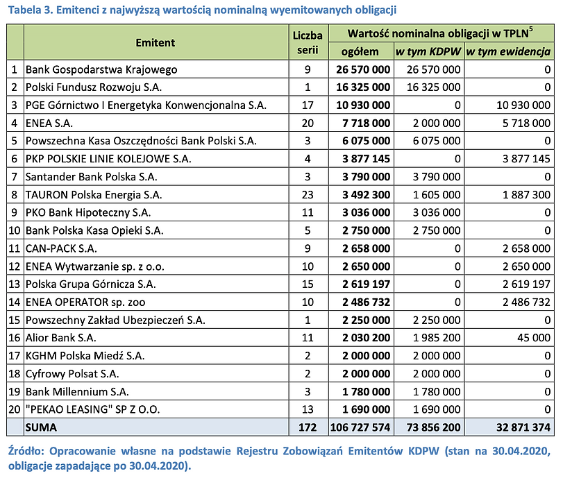 RZE tabela3.png
