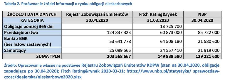 RZE tabela 2.png