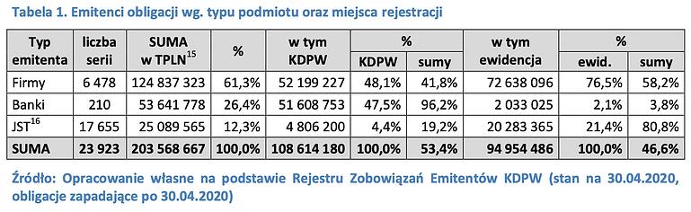 RZE tabela1.png